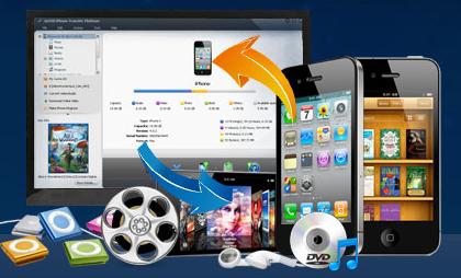 imtoo iphone transfer platinum serial
