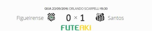 O placar de Figueirense 0x1 Santos pelas quartas de final da Copa do Brasil 2015