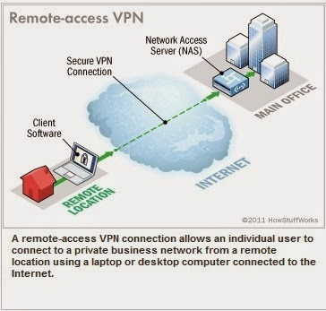 VPN working