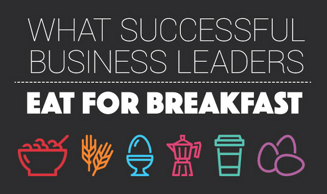 What Successful Business Leaders Eat for Breakfast