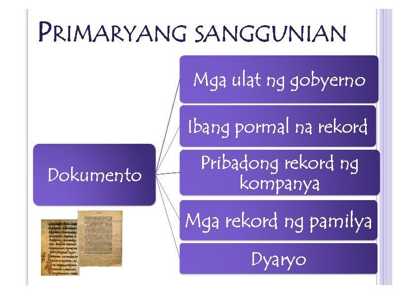 listahan ng sanggunian Ikaanim hakbang: gumawa ng talaan ng iba't ibang sanggunian tulad ng mga sumusunod: a aklat b artikulo c magasin d pryodiko gumawa ng.