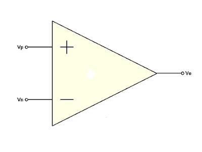 Operational Amplifier ( Op-Amp)