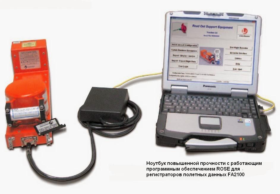 Блок анализа (RAU) с ноутбуком и бортовым регистратором