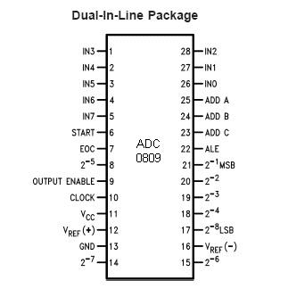Block Diagram Analog To Digital Converter
