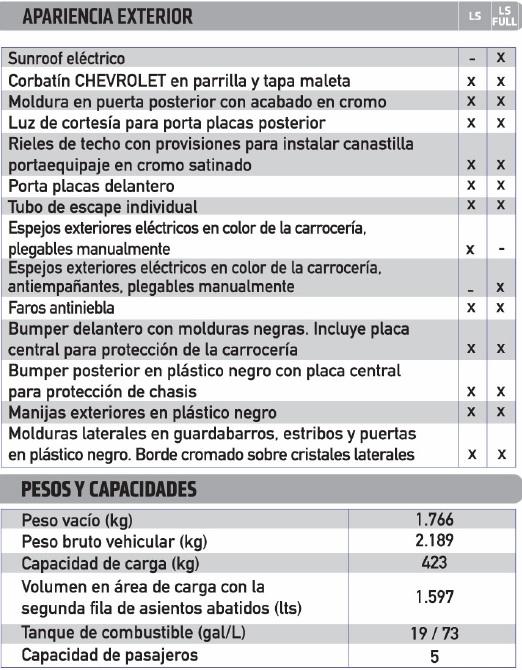 Chevrolet Captiva Sport Precio En Colombia.html   Autos Weblog