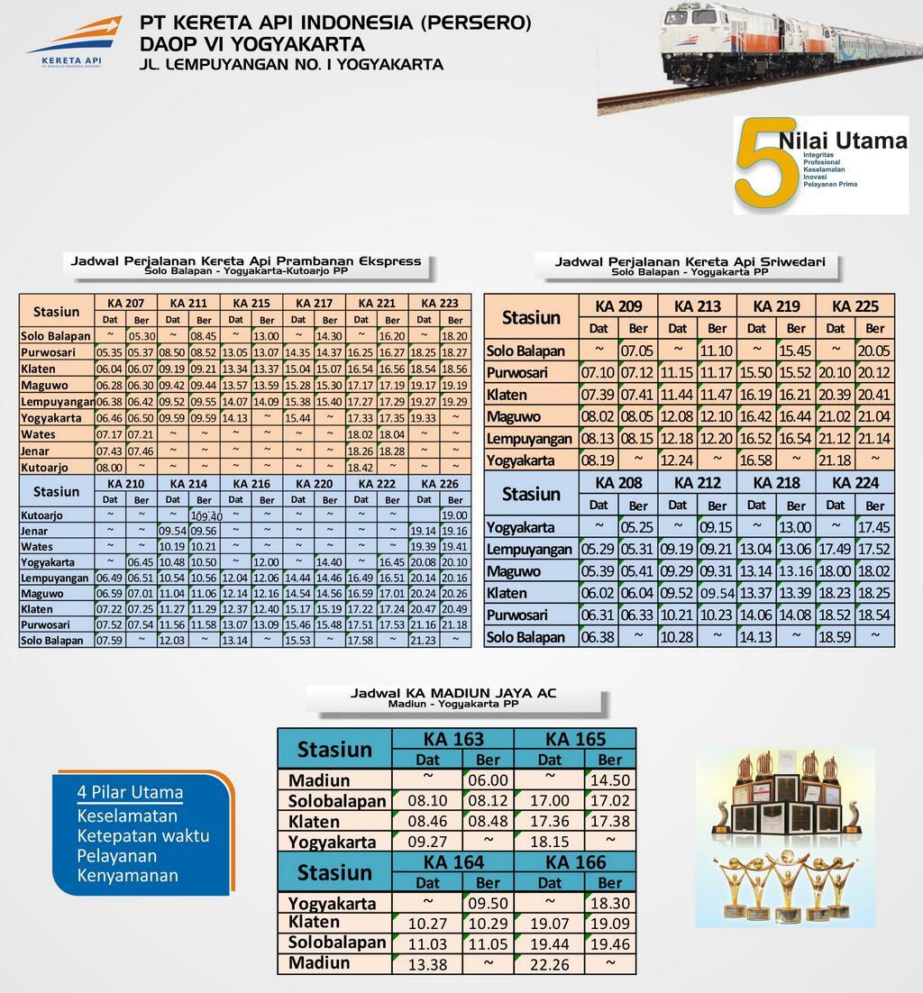 jadwal dan harga tiket kereta api madiun jaya ac terbaru kereta api