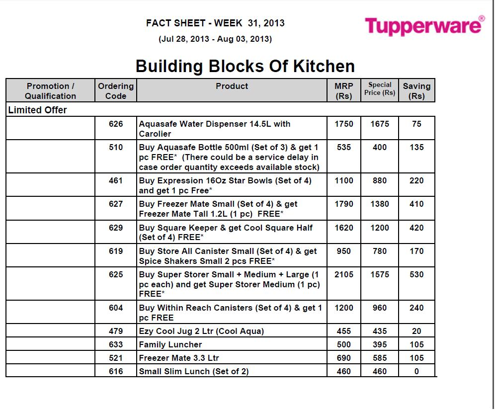 Tupperware India FACT SHEET Week 31, 2013