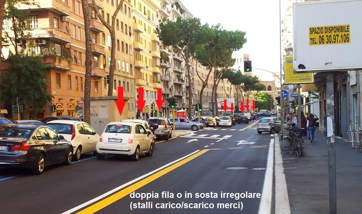 Roma fa schifo la nuova viale eritrea e lo scempio del for Arredo urbano roma