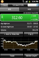 Mobile trading software sharekhan