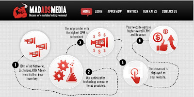 Syarat Mendaftar Madadsmedia.com