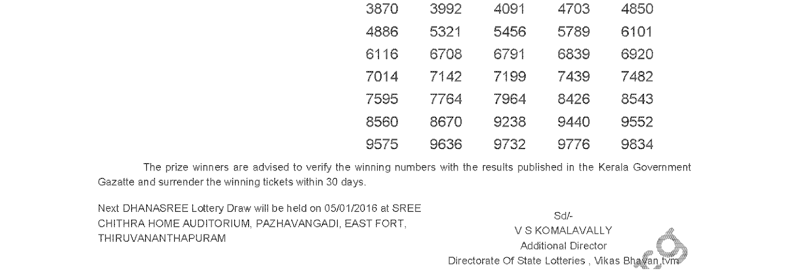 DHANASREE Lottery DS 218 Result 29-12-2015