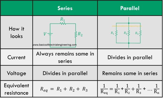 Series vs Parallel Circuit Configuration - Basics of Electrical ...