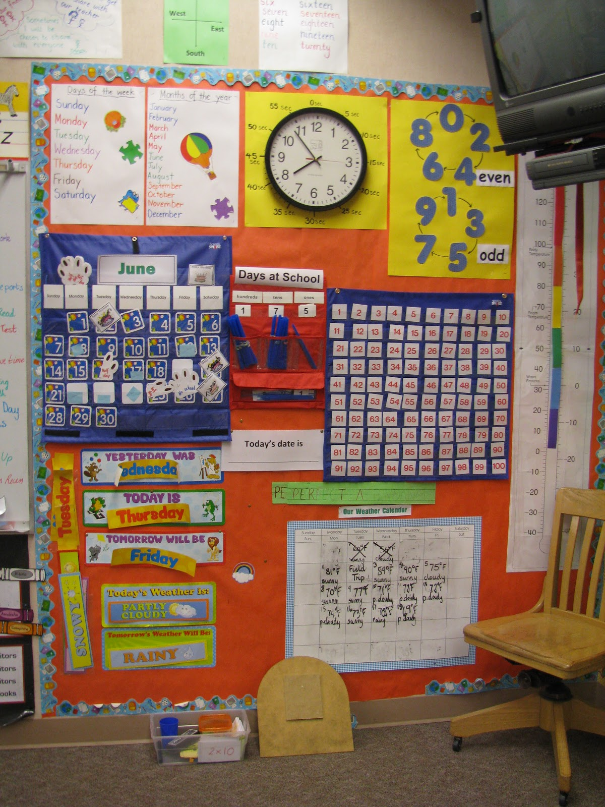Maths Displays - Teaching Maths with Meaning