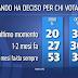 Quando gli italiani hanno deciso per chi votare il sondaggio di Mannheimer