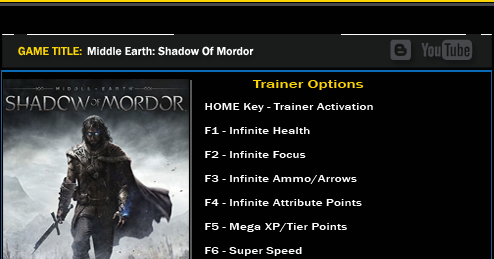 Types Of Video Game Jobs Middle Earth Shadow Of Mordor