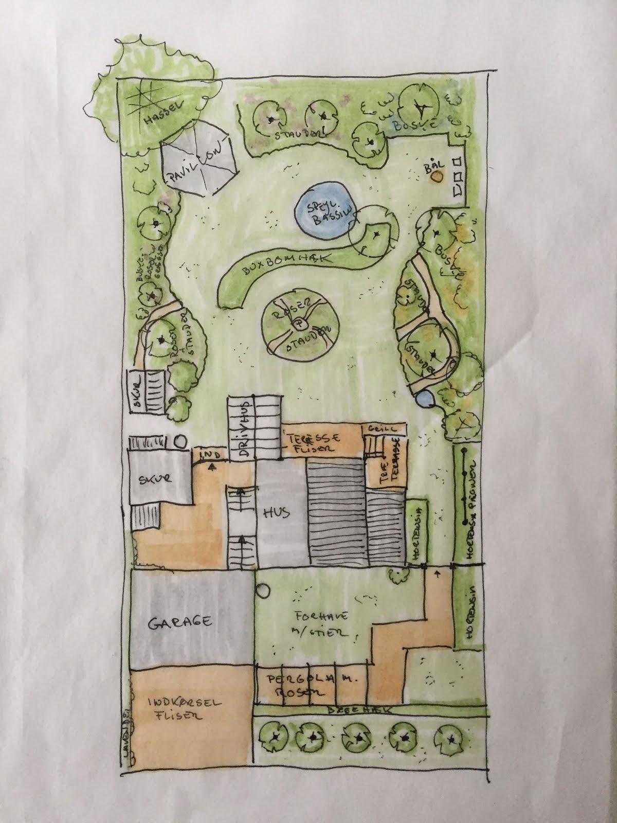 Tegning af Den gamle Have