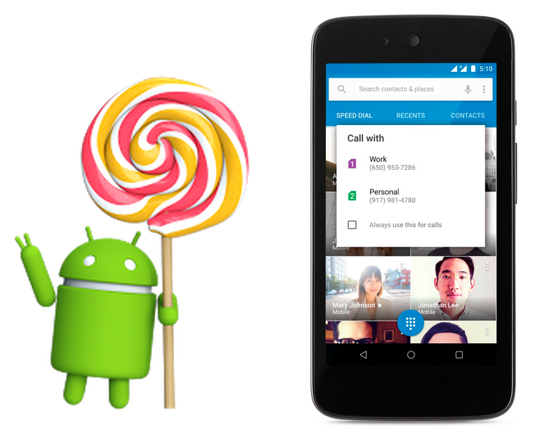 Google Android 5.1 Lollipop Features.