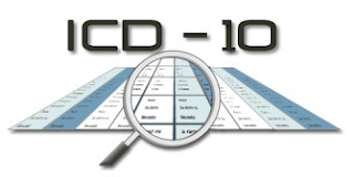 Icd 9 Code For Abdominal Ascites