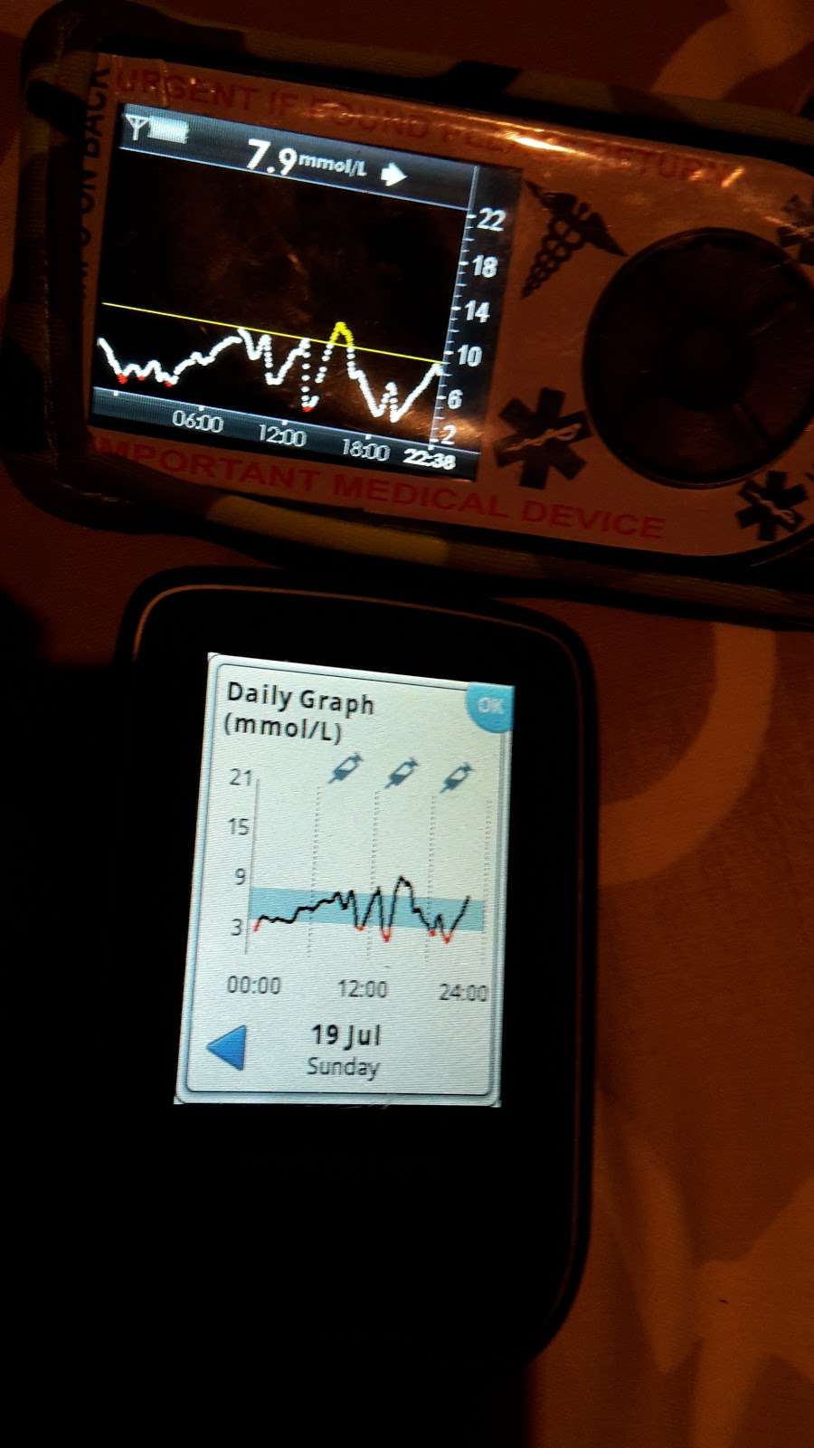 Living With T1d Gaming My Glucose Levels With Freestyle Libre And