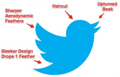 Twitter, Larry