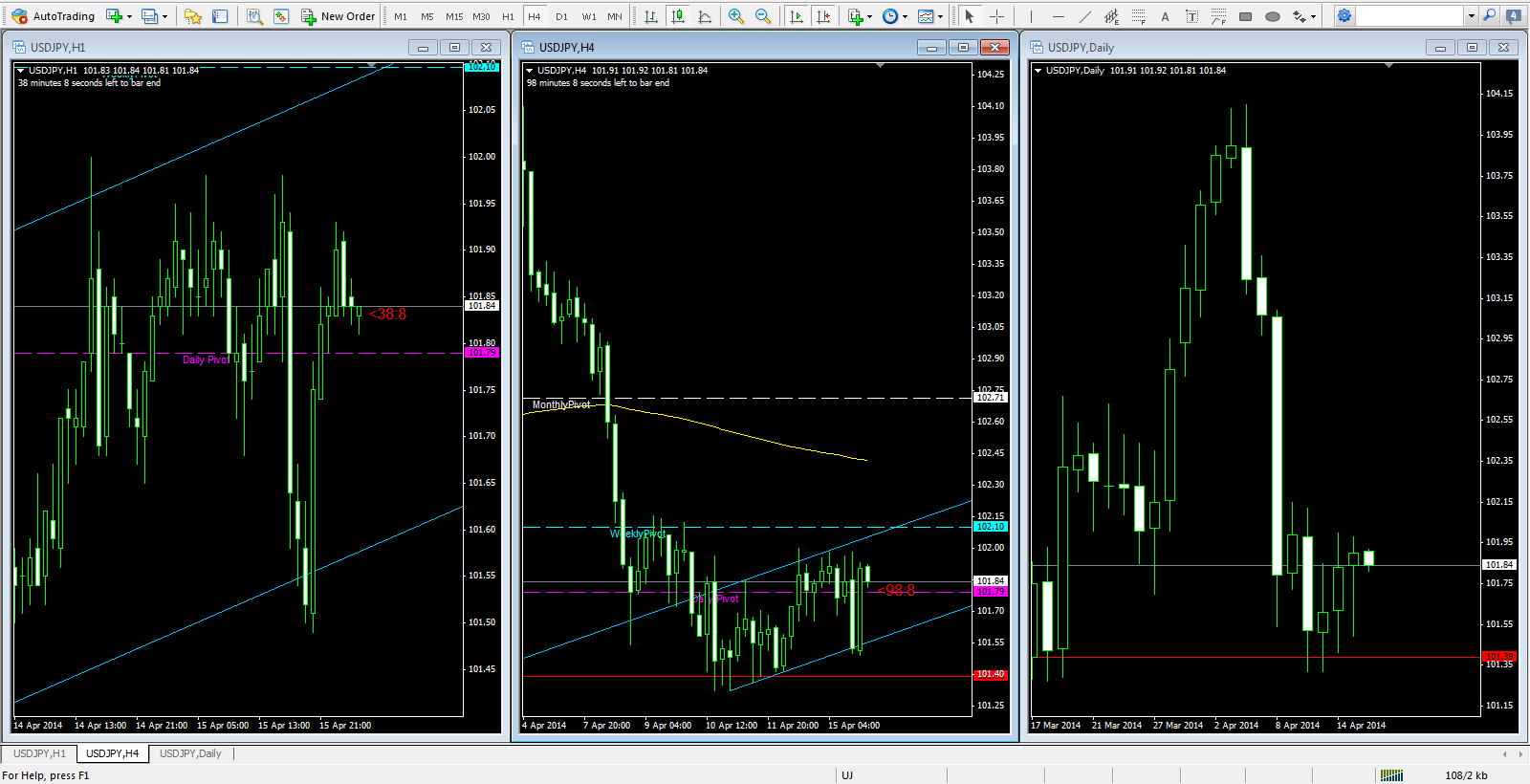 Forex swap wednesday