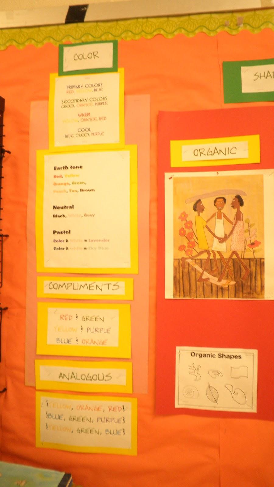 art inklings: Word Wall- Designed to Learn