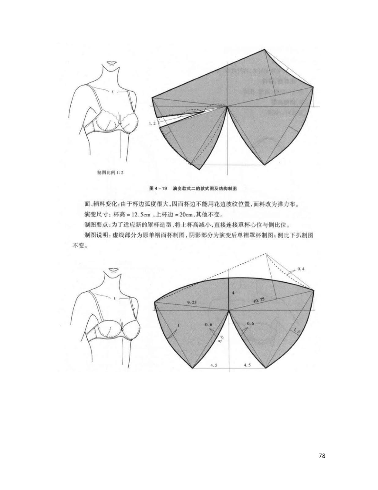 underwear preparation----Patronaje-de-ropa-Interior