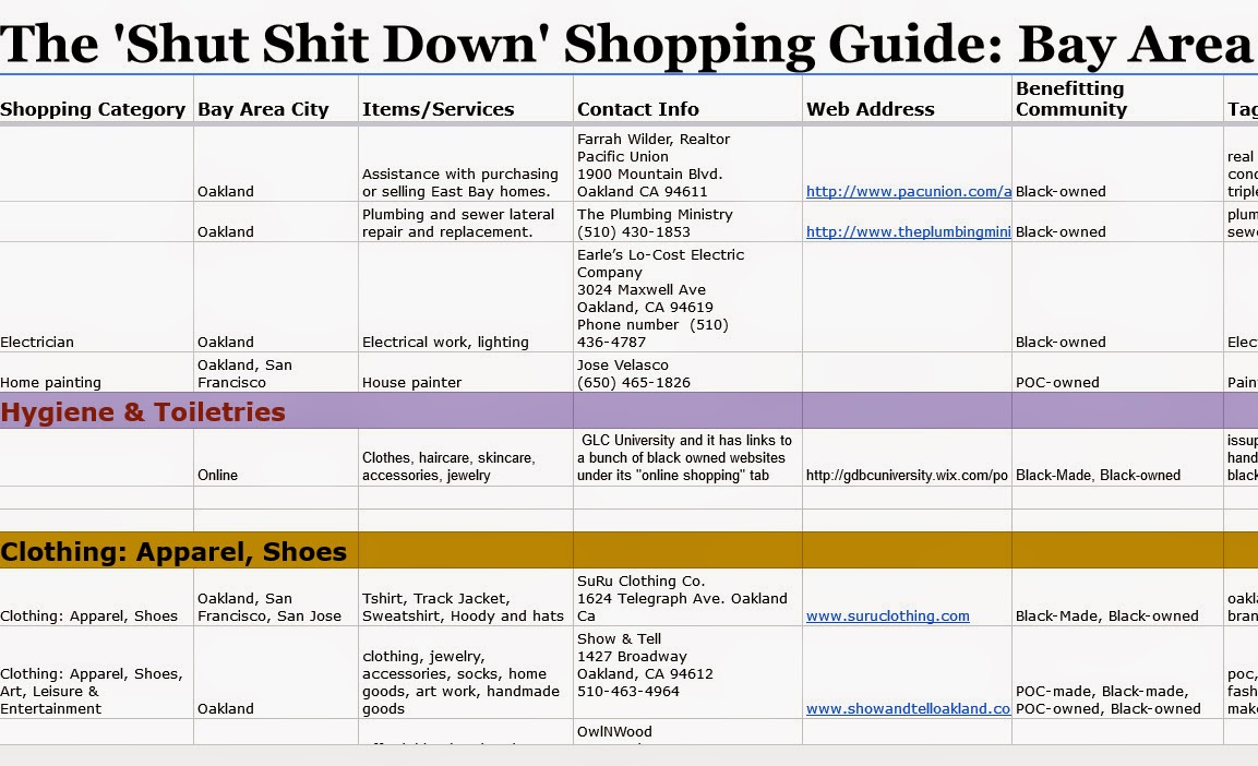 The 'Shut Shit Down' Shopping Guide: Bay Area