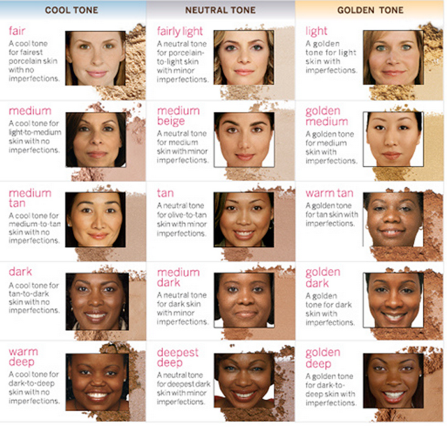 Sissy beauty diary skin tone under tone warna kulit http3bpspot 0m7sw8vdrn0t9m5qcuqtsi ccuart Image collections