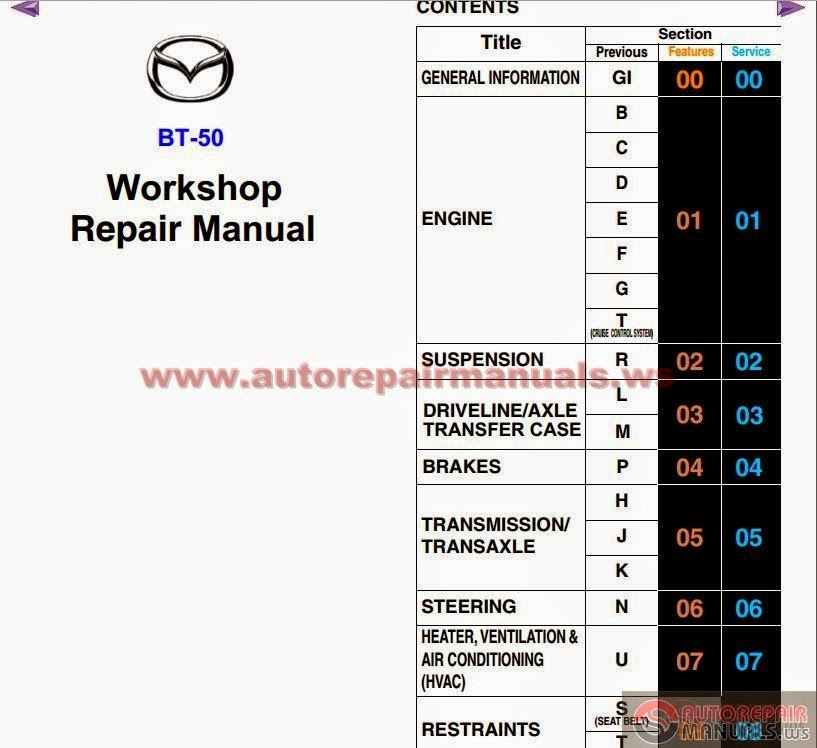 free automotive manuals mazda bt 50 2007 workshop repair manual rh freeautomotivemanual blogspot com Haynes Manuals UK Haynes Manual for Quads