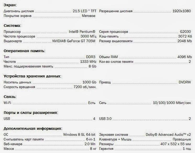 характеристики моноблока Lenovo IdeaCentre C440