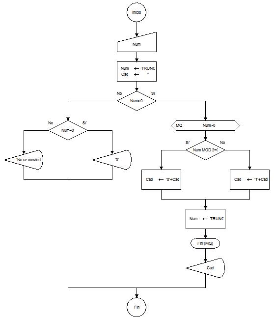 Revisión de opciones binarias amigo 2.0