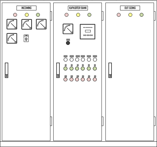 PANEL DISTRIBUSI – ADHAM SHAN PANEL LISTRIK on grounding diagram, solar panels diagram, plc diagram, panel wiring icon, drilling diagram, assembly diagram, electricians diagram, rslogix diagram, troubleshooting diagram, installation diagram, instrumentation diagram, telecommunications diagram,