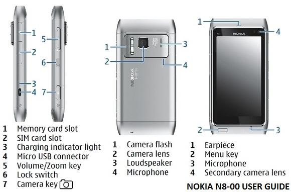 nokia n8 00 blog rh nokialounge blogspot com Nokia X7-00 Cover Nokia C3 00