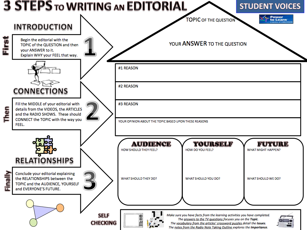 How to write editorials for students