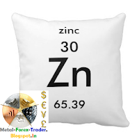 LME Zinc price may advance to near $2,100 a ton mark next week