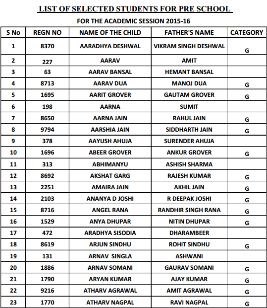 Venkateshwar Global School Draw Of Lots 2015-16 Selected Students Dwarka