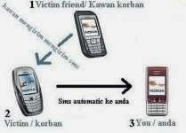 Software Penyadap Handphone