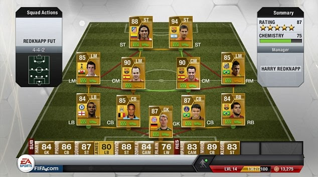 Análisis del Fifa 2013 - Ultimate Team.