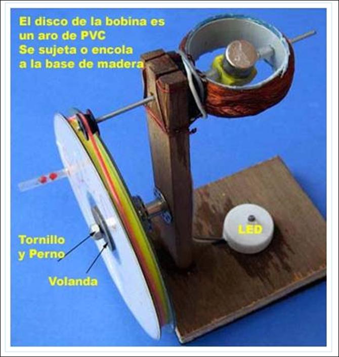 Educaci n en matem ticas y tecnolog a - Mini generador electrico ...