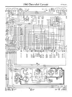 auto wiring diagram 1960 chevrolet corvair wiring diagram this is 1960 chevrolet corvair wiring diagram the chevrolet corvair is a compact automobile produced in 1960 1969 by the chevrolet division of general