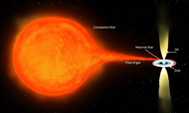 What is neutron star made up of