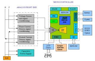 Wattímetro com AVR