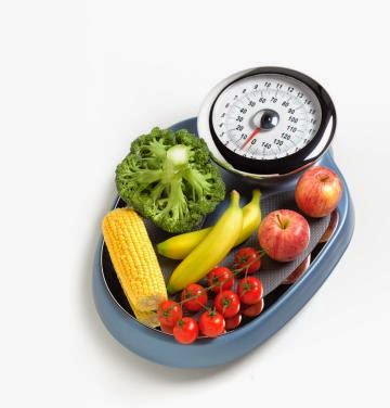Losing Weight Anyone Can Do It - Even You!