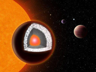 ASTRONOMERS FIND DIAMOND PLANET NEARBY