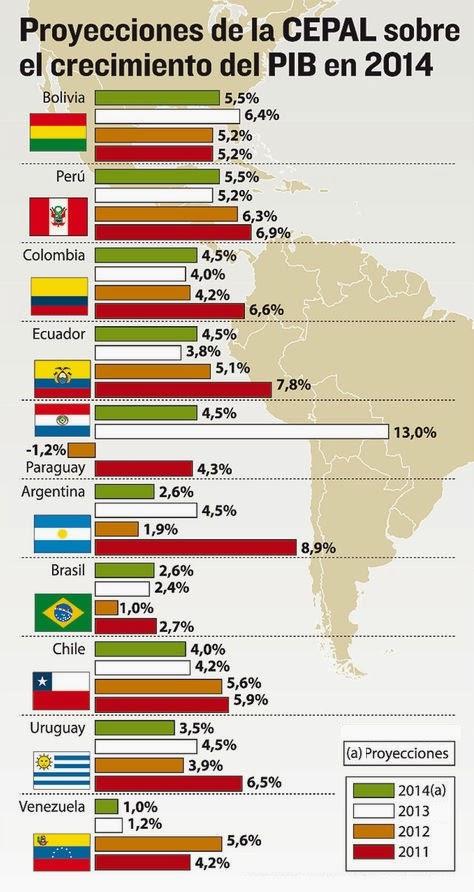 crecimiento-economico-bolivia