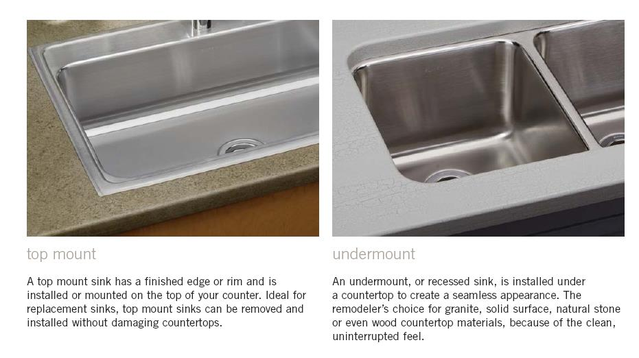Efaucets kitchen sink selection guide - Things to consider when choosing a kitchen sink ...