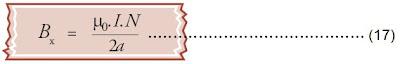 induksi magnetik yang terjadi di pusat lingkaran