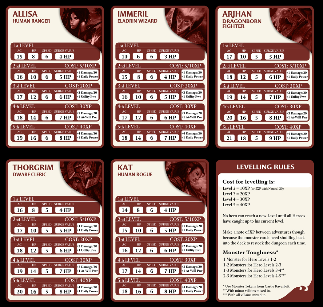 Hall Or Nothing Productions Ltd Dnd Adventure System