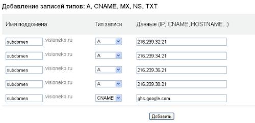 Записи DNS для создания субдомена на 2domains